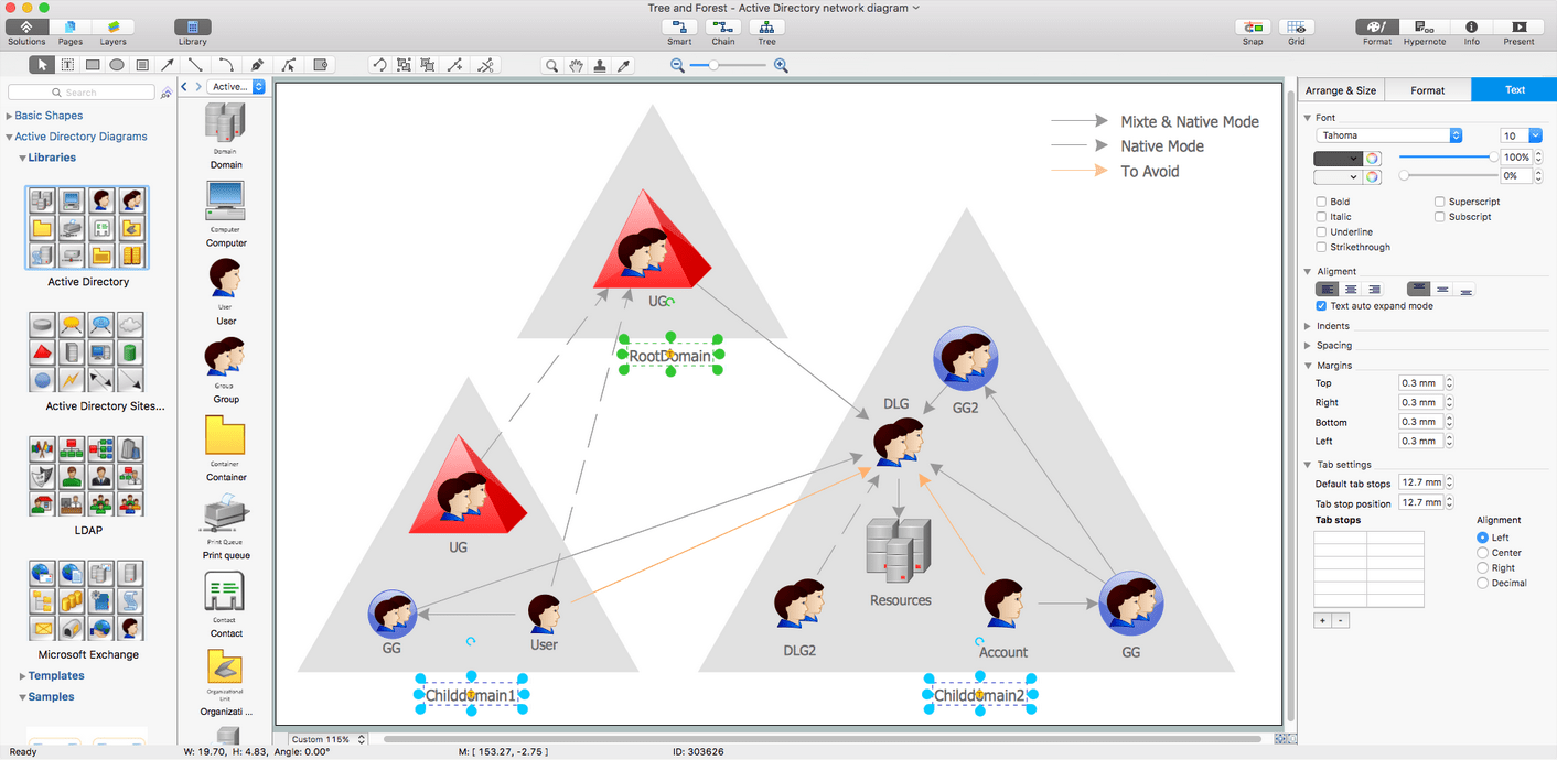 hight resolution of active directory diagrams solution for mac os x