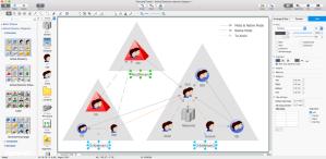 Active Directory Diagrams Solution | ConceptDraw