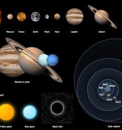 astronomy symbols [ 1106 x 728 Pixel ]