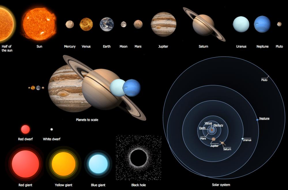 medium resolution of astronomy symbols