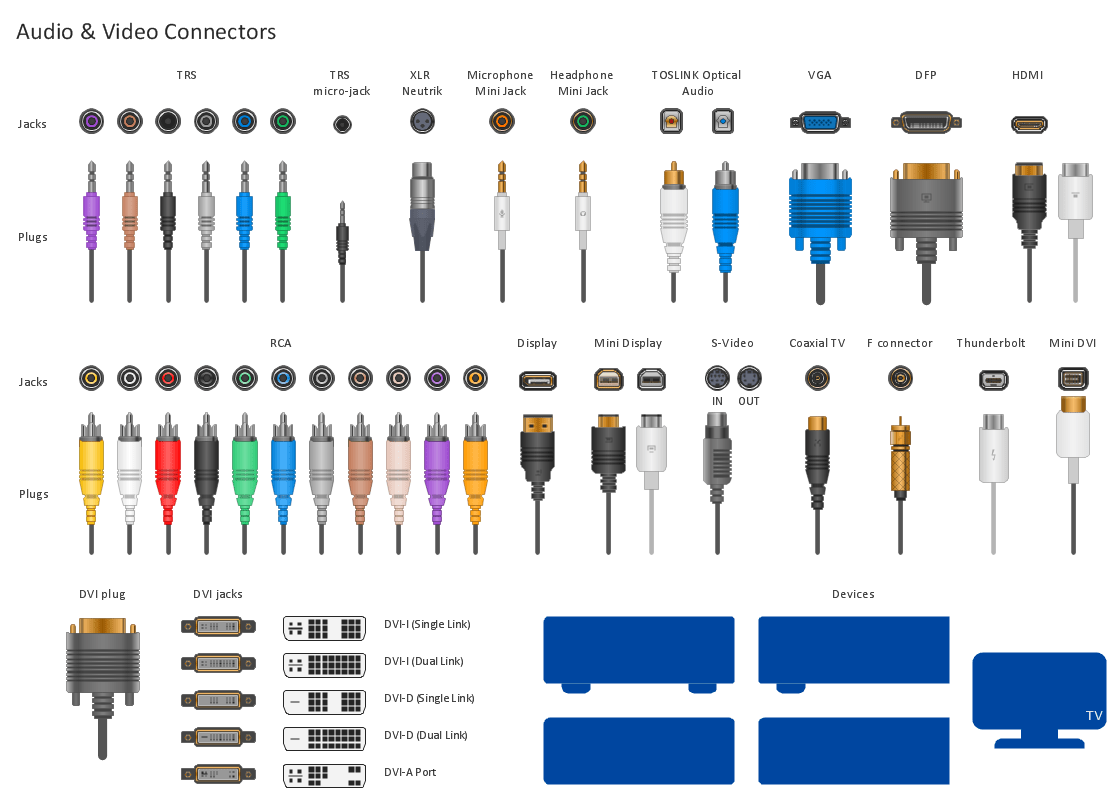 hight resolution of drawing hook up diagrams audio amp video connectors