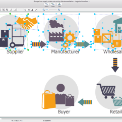 Warehouse Process Flow Diagram Telecaster Wiring 5 Way Logistics Charts Conceptdraw