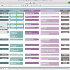 Example Sipoc Diagram Template Table Seating Chart Business Process Mapping Solution Conceptdraw
