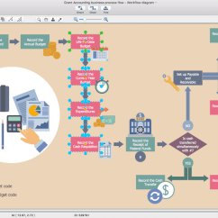 How To Make A Process Diagram 1991 Mazda B2200 Electrical Wiring Business Workflow Diagrams Solution | Conceptdraw.com