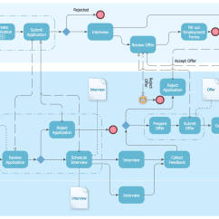 Diagram Example Business Process Modeling Notation 2006 Chevrolet Silverado Stereo Wiring Solution Conceptdraw