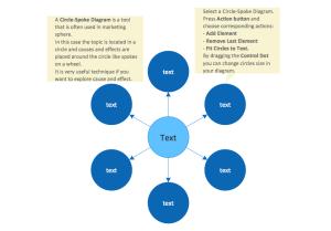 CircleSpoke Diagrams Solution | ConceptDraw