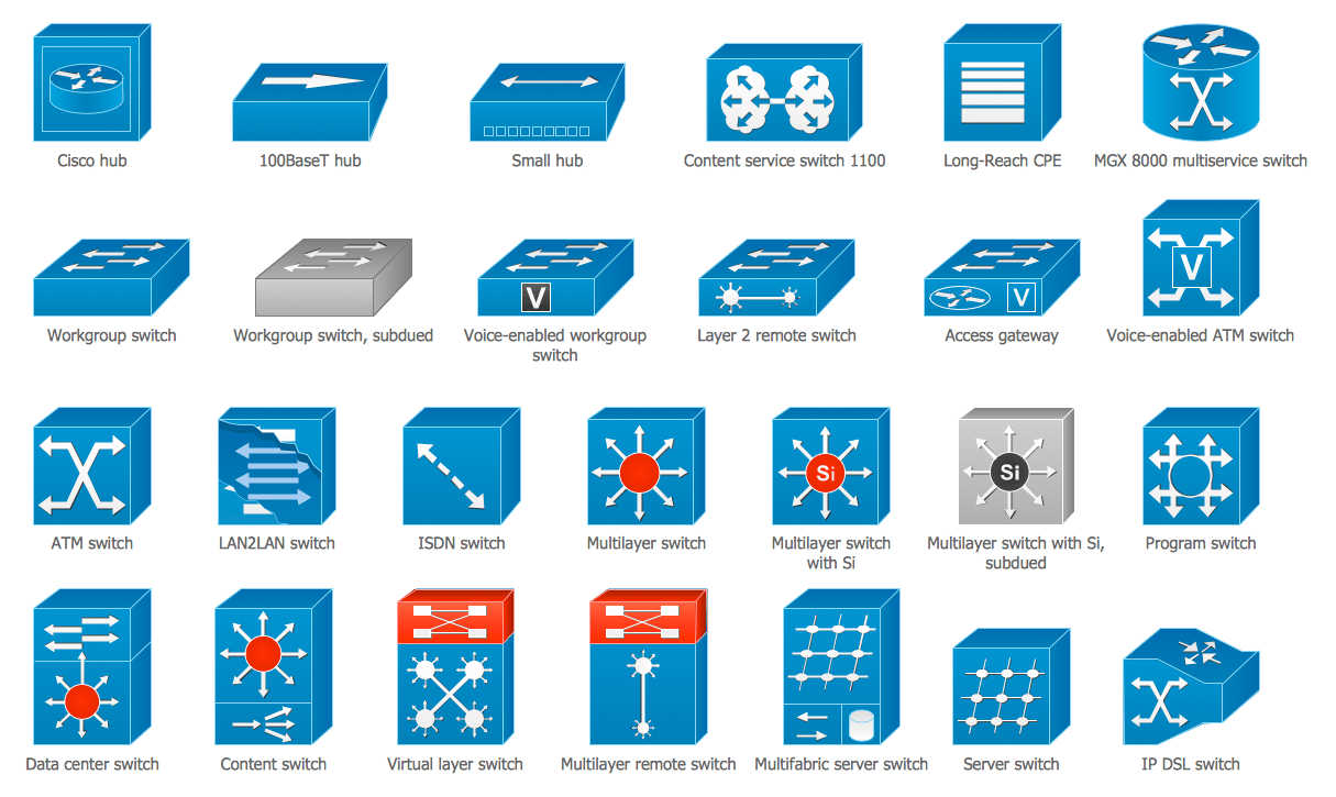 hight resolution of cisco network icons