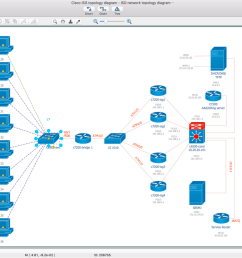 cisco network diagrams solution for mac os x [ 1412 x 744 Pixel ]
