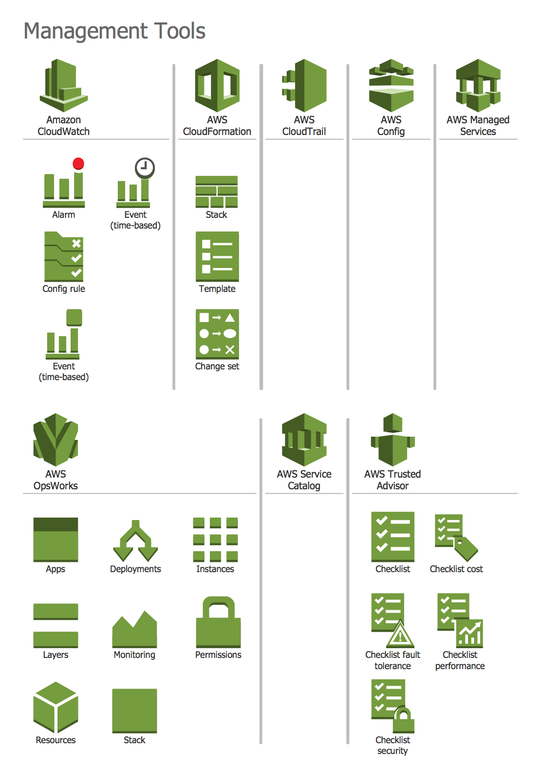 how to draw application architecture diagram wiring for home automation aws diagrams solution conceptdraw