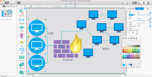 Network Security Diagrams Solution | ConceptDraw