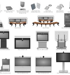 design elements cisco [ 1500 x 1001 Pixel ]