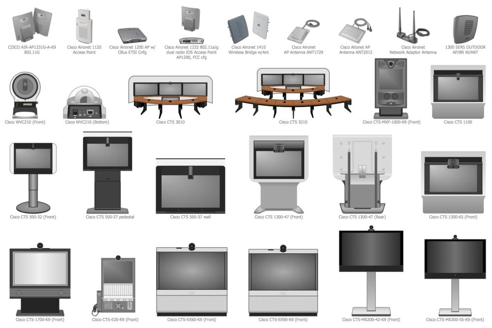 medium resolution of design elements cisco