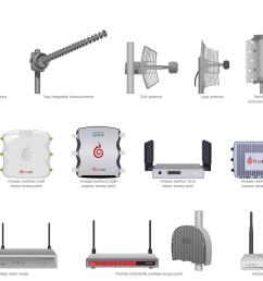design elements telecom equipment [ 1500 x 947 Pixel ]
