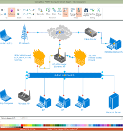 computer network diagrams solution for microsoft windows [ 1500 x 878 Pixel ]