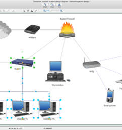 computer network diagrams solution for mac os x [ 1414 x 726 Pixel ]