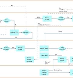 rack diagram [ 1274 x 836 Pixel ]