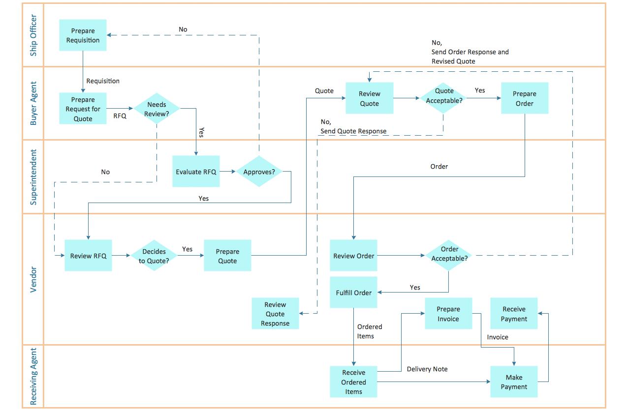 hight resolution of rack diagram