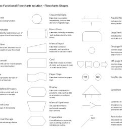 flowchart symbols [ 1123 x 794 Pixel ]