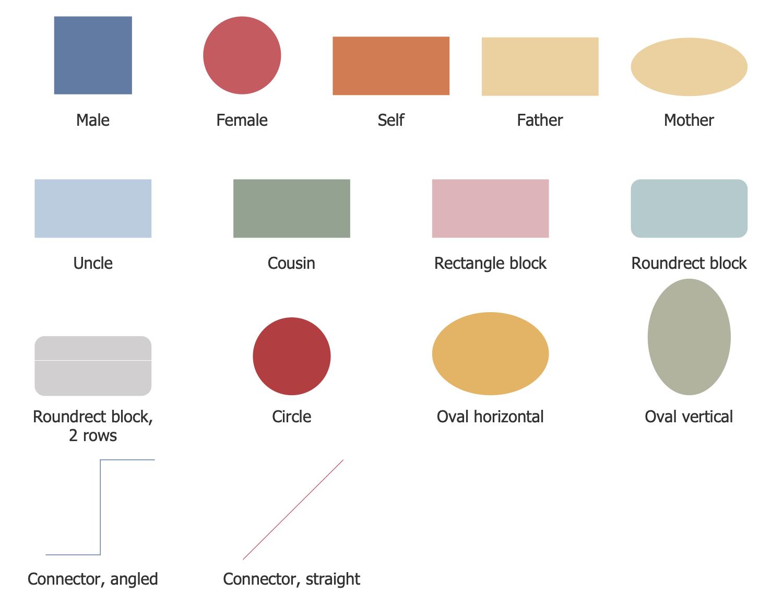 Schematics And Diagram