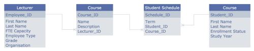 small resolution of weak entity erd lecturers students relationship erd