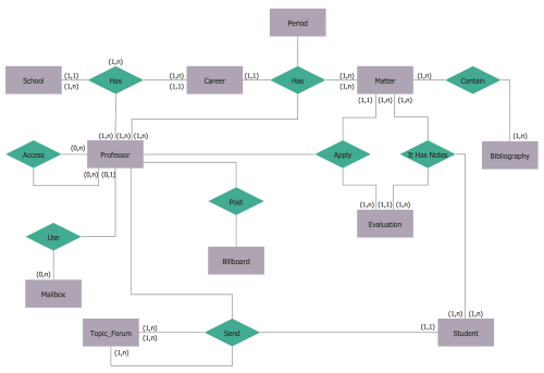 small resolution of cpt databases example receip entity relationship diagram