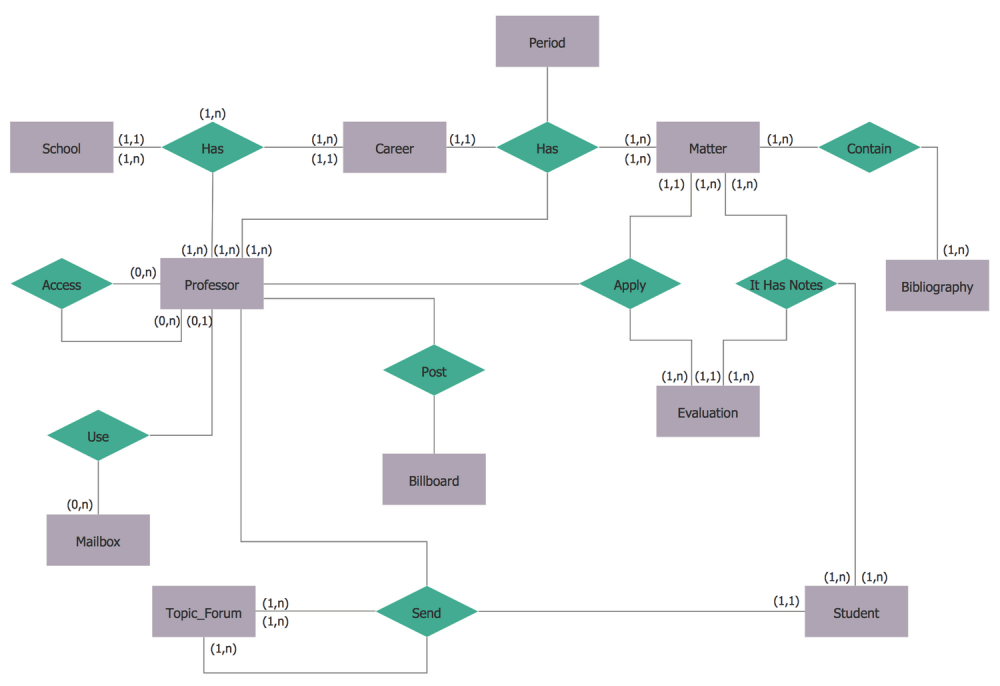 medium resolution of one to relationship example uml diagram
