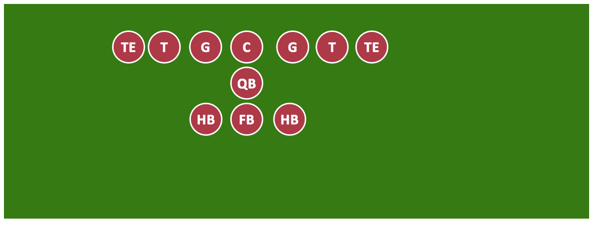 soccer field positions diagram starter relay wiring football solution | conceptdraw.com