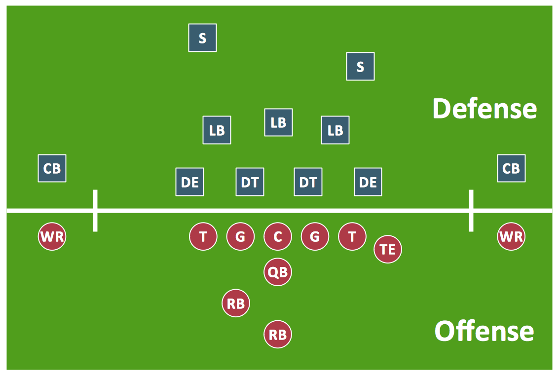 hight resolution of football solution conceptdraw com