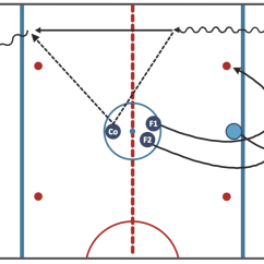Hockey Player Diagram Wilkinson Pickups Wiring Ice Solution | Conceptdraw.com