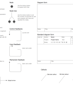 Idef diagram symbolsprocess flow diagramworkflow symbols also standard flowchart and their usage basic rh conceptdraw