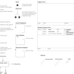 How To Draw Dfd Diagram Step By Wire A Dimmer Switch Standard Flowchart Symbols And Their Usage Basic
