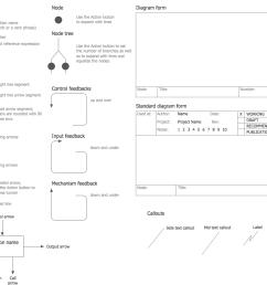idef0 diagram symbols process flow diagram workflow diagram symbols [ 1284 x 884 Pixel ]