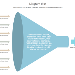 Stage Directions Diagram 69 Mustang Wiring Funnel Diagrams Solution Conceptdraw
