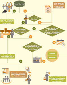 Human resources flowchart also hr flowcharts solution conceptdraw rh