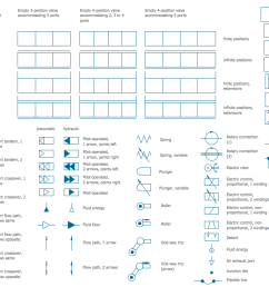 engineering diagram symbols wiring diagram megaengineering diagram symbols wiring diagram expert chemical engineering diagram symbols engineering [ 1414 x 706 Pixel ]