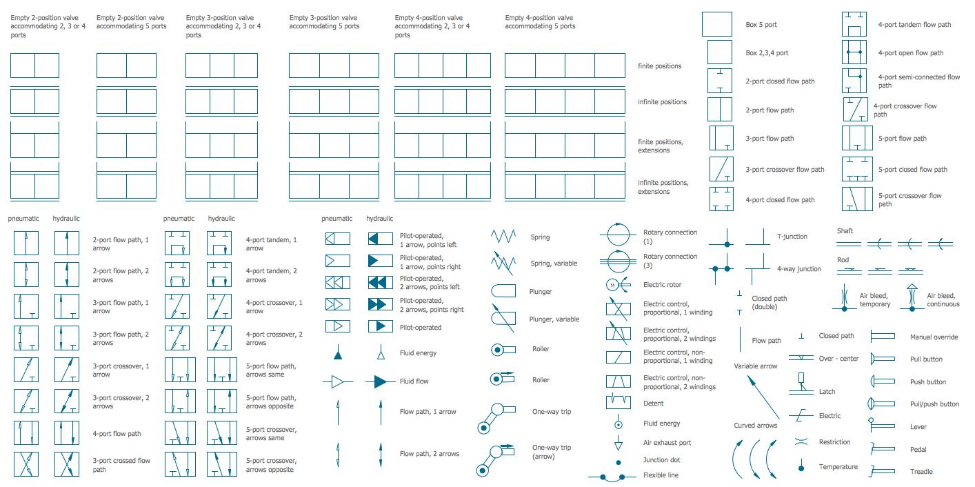 hight resolution of engineering diagram symbols wiring diagram mega engineering drawing symbols and abbreviations engineering diagram symbols wiring diagram