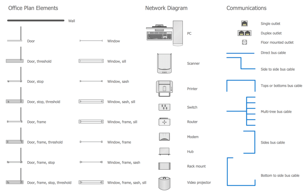 sample network diagram floor plan how to read wiring diagrams for dummies design pc