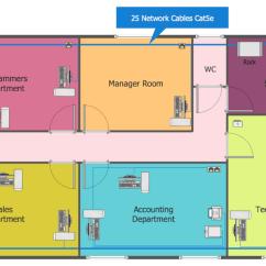 Sample Network Diagram Floor Plan Polaris Jet Ski Parts Layout Plans Solution Conceptdraw