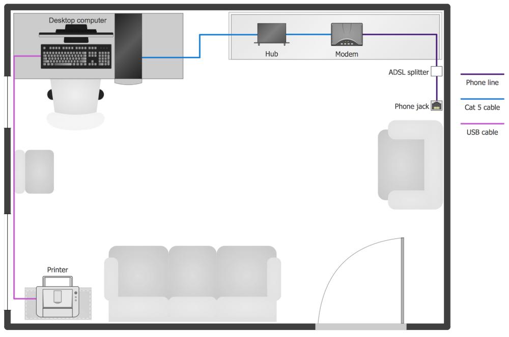 medium resolution of home study network layout