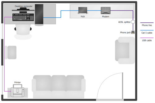 small resolution of home study network layout