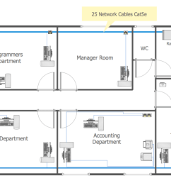 business plan for cable network [ 1204 x 725 Pixel ]