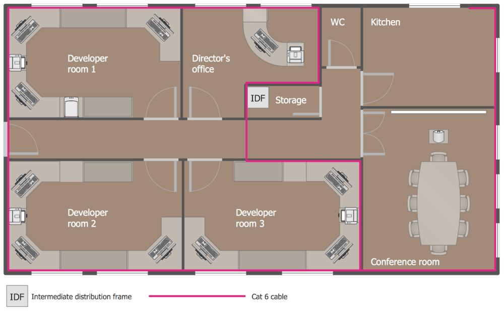 sample network diagram floor plan inner brain layout plans solution conceptdraw