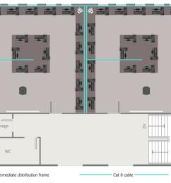 second floor network layout plan [ 1500 x 1213 Pixel ]