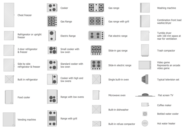 hight resolution of design elements appliances