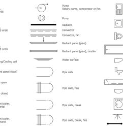 design elements plumbing [ 1500 x 1077 Pixel ]