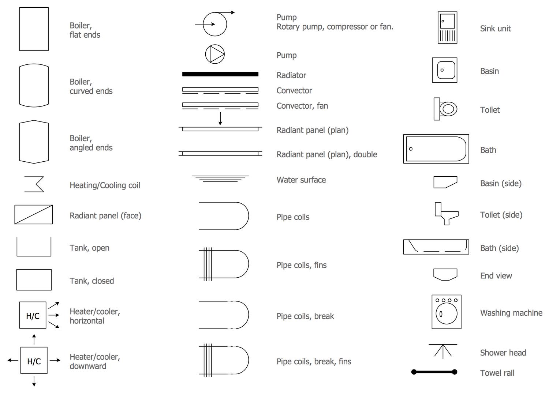 hight resolution of design elements plumbing