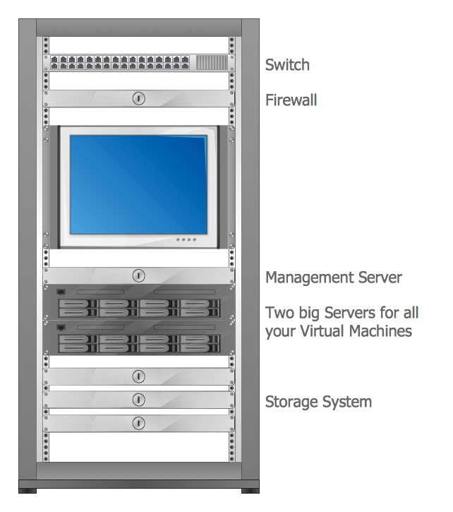 server rack wiring diagram nissan sentra data center great installation of diagrams solution conceptdraw com rh visio clip