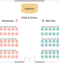 wedding ceremony seating plan [ 1500 x 1091 Pixel ]