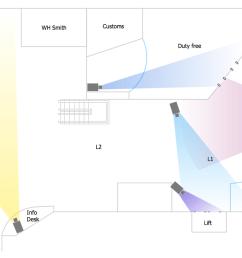 access plan camera layout schematic [ 1225 x 723 Pixel ]