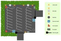 Site Plans Solution